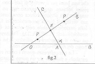 ニュートンの四角形